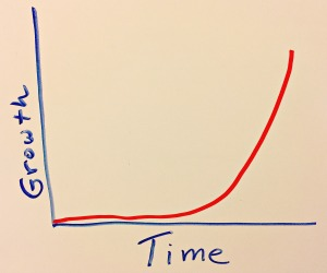 Playing at a higher level. Exponential growth curve.